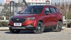 FAW and the Booming Crossover SUV Segment 45