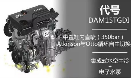 Changan Develops New 1.5T Engine 6
