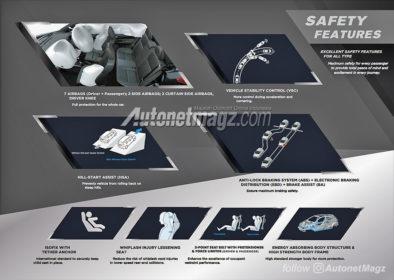 2018 Toyota Yaris TRD Sportivo Brochure Leaked 4