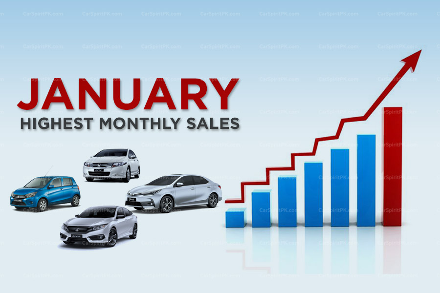 Auto Sales Hit Highest Monthly Figure for January 5