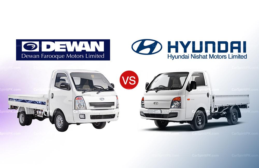 Hyundai-Nishat Not Happy With Daehan-Shehzore 2
