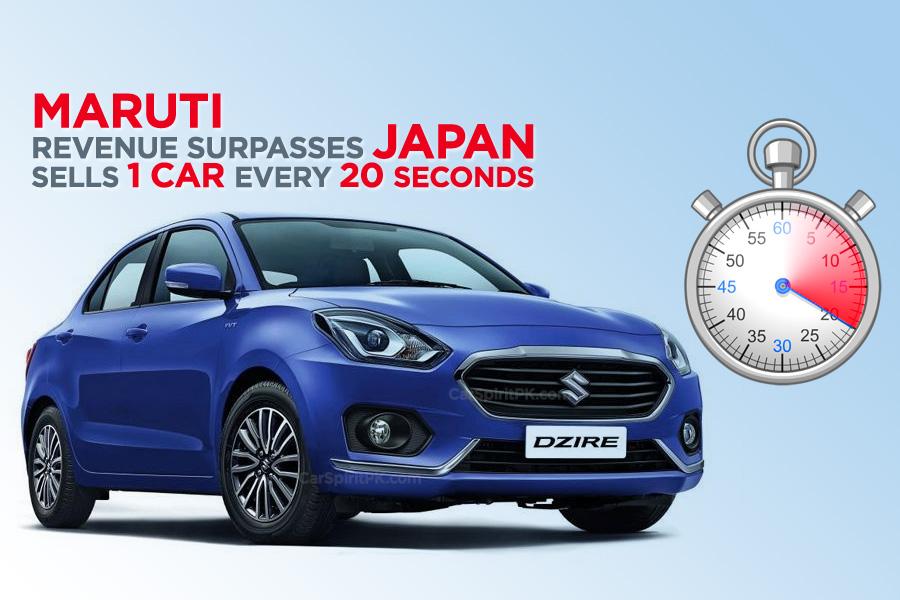 Maruti Overtakes Suzuki Japan Revenues- Sells 1 Car Every 20 Seconds 9