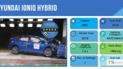 2018 Hyundai Ioniq Scores 5 Starts at ASEAN NCAP Crash Tests 1