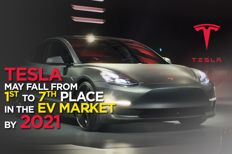 Tesla May Fall from 1st to 7th Place in the EV Market by 2021 10