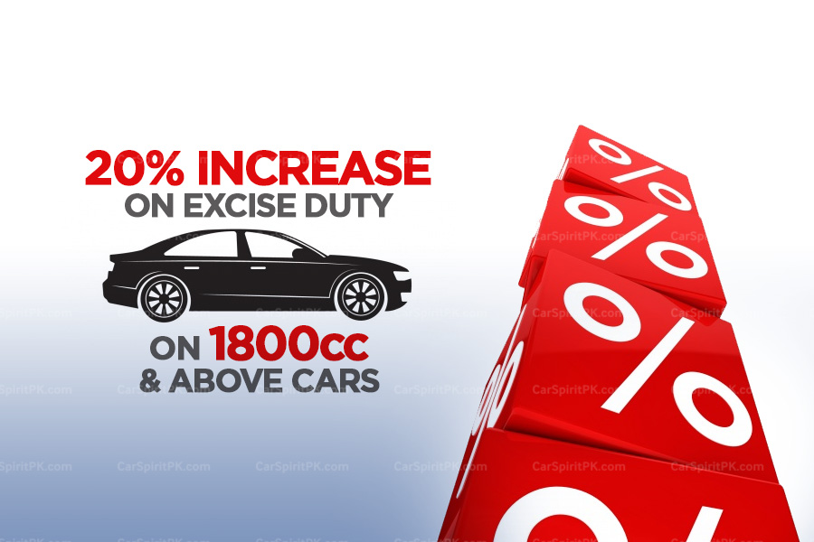 Excise Duty on 1800cc & Above Cars Increased to 20% 9