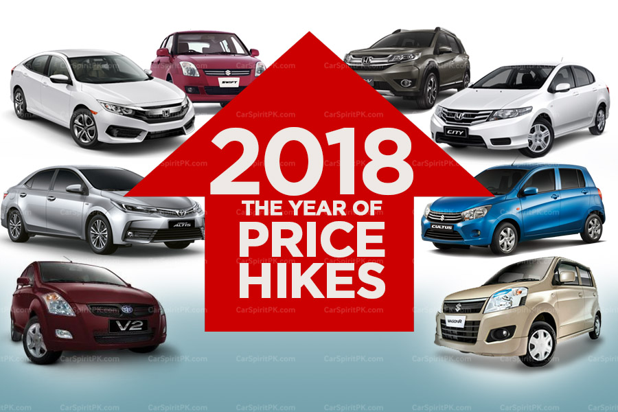 2018 The Year of Price Hikes 2