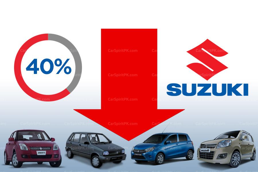 Pak Suzuki Production Reduced by 40% 4