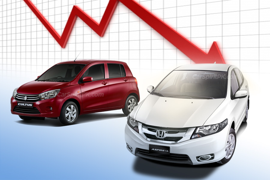 Automobile Sales Dipped 8% in FY-2019 2