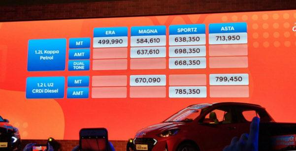Hyundai Grand i10 Nios Launched in India at INR 4.99 Lac 2