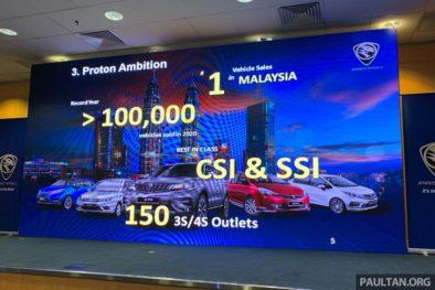 Proton Targets 100k Sales in 2020 2