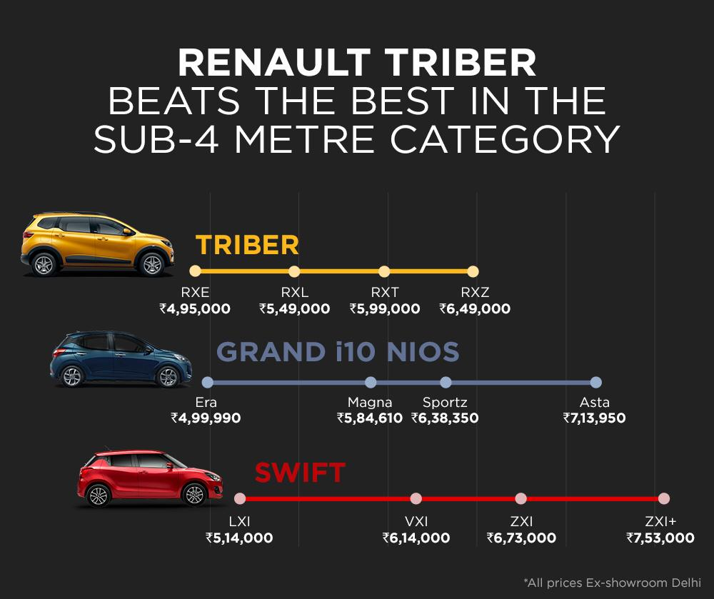 Renault Triber Launched in India Priced at INR 4.95 Lac 4