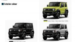 Pak Suzuki to Launch Jimny at PKR 38.9 Lac 4