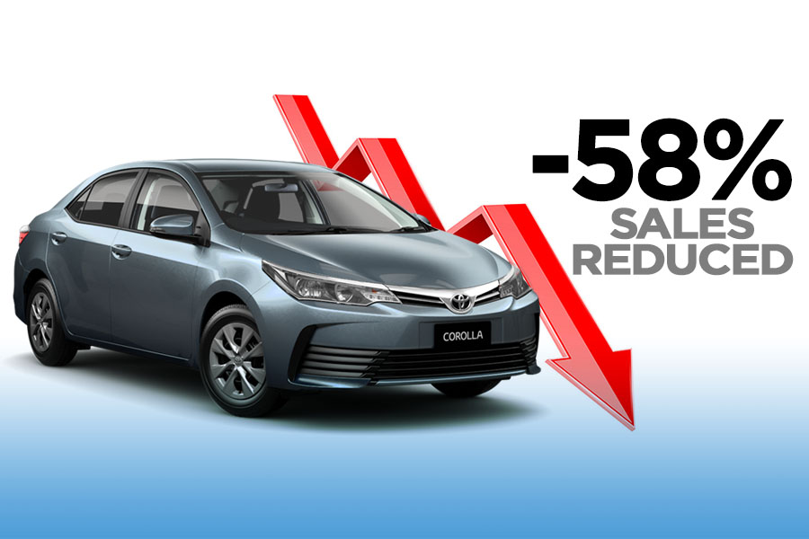 Toyota Corolla Sales in Pakistan Reduced by -58% 7