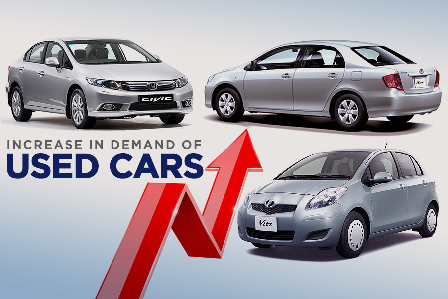 Increasing Demand of Second Hand Cars 6