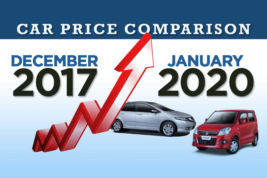 Car Price Comparison: December 2017 vs January 2020 2