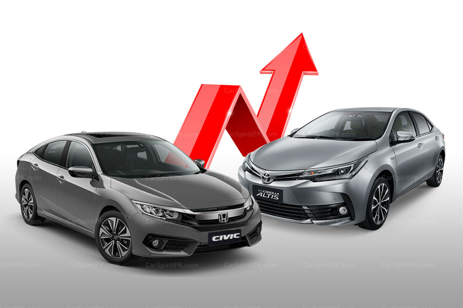 Should Car Prices Be Further Reduced? 2