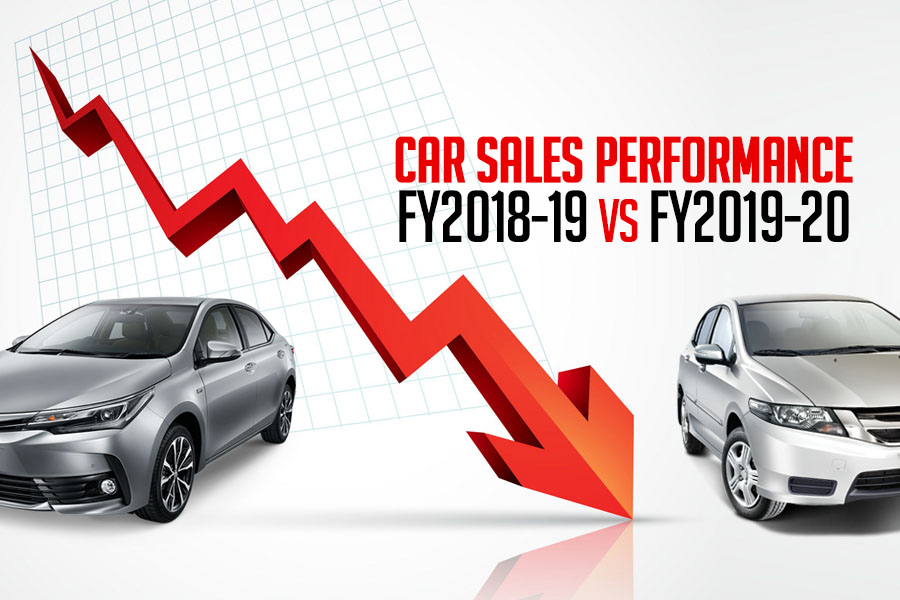 Sales Performance: FY2018-19 vs FY2019-20 10