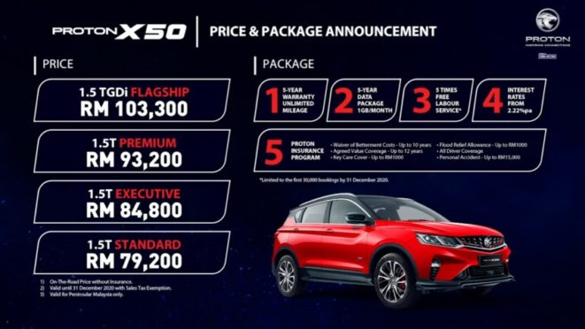 Proton X50 Launched in Malaysia 16