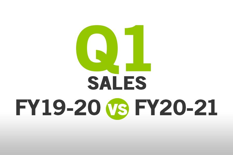 Q1 Sales Comparison: FY19-20 vs FY20-21 6