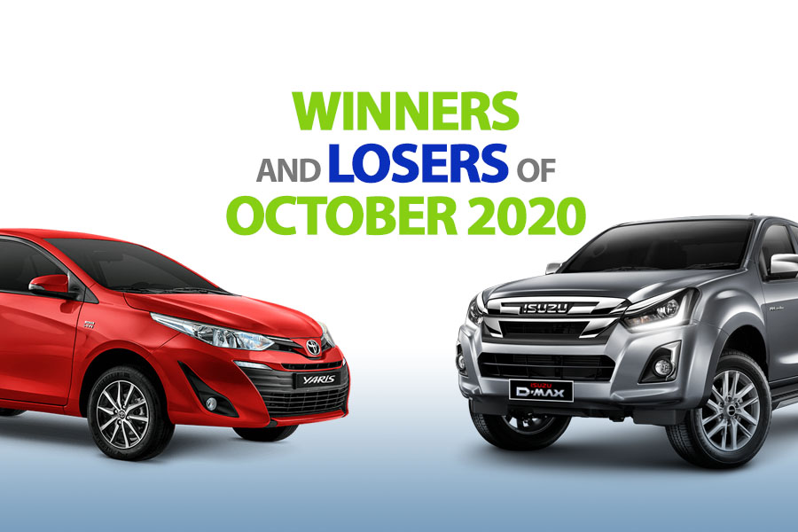 Winners and Losers of October 2020 3