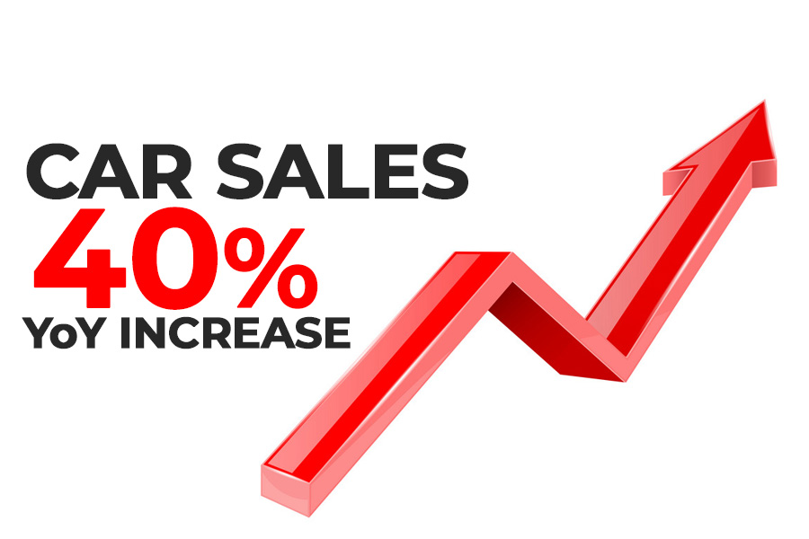 Car Sales in November saw 40% Y.o.Y Increase 4