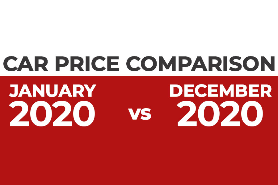 Car Price Comparison: January 2020 vs December 2020 8