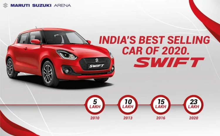 Swift Achieves 2.3 Million Units Sales Milestone in India 1