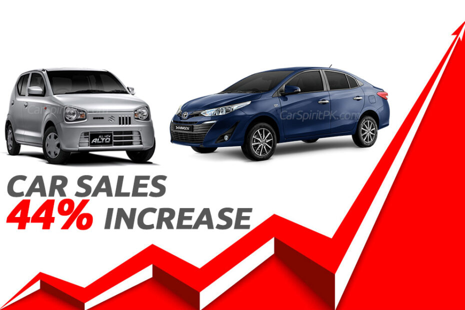 Car Sales Surge by 44% in January 2021 4