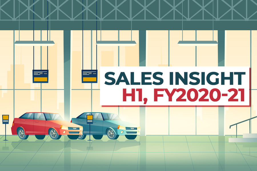 H1, FY2020-21 Sales Insight 4