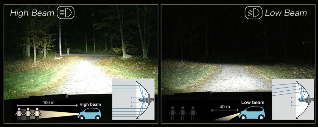 When to Use High-Beam and Low-Beam Headlights 3