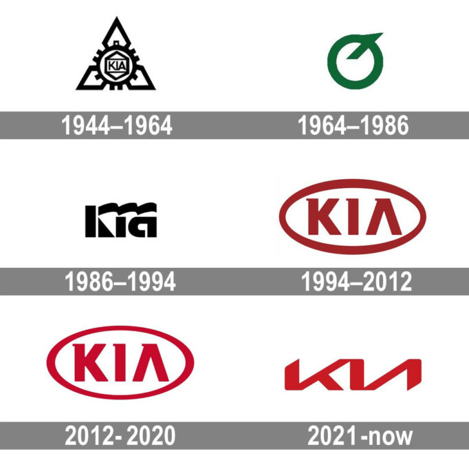 One Brand- Different Logos 9