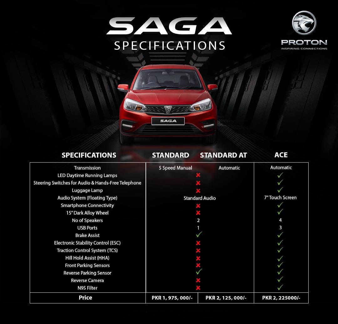 Proton Saga Sedan Launched in Pakistan 2
